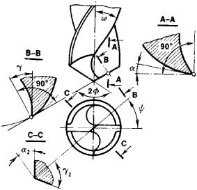cấu tạo của mũi khoan ruột gà