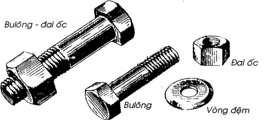 khắc phuc hiện tượng chết ren bulong