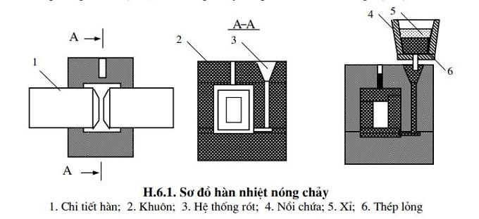ki-thuat-han-nhiet (1)