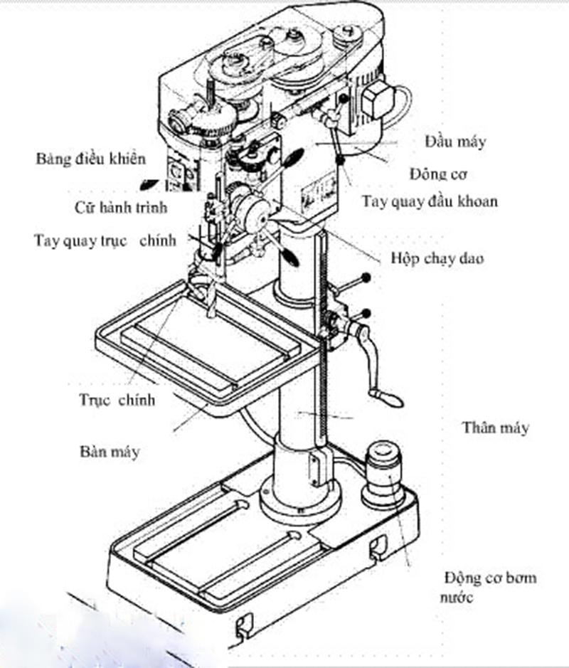 cấu tạo của máy khoan