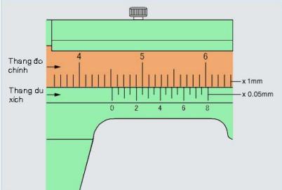 sử dụng thước kẹp